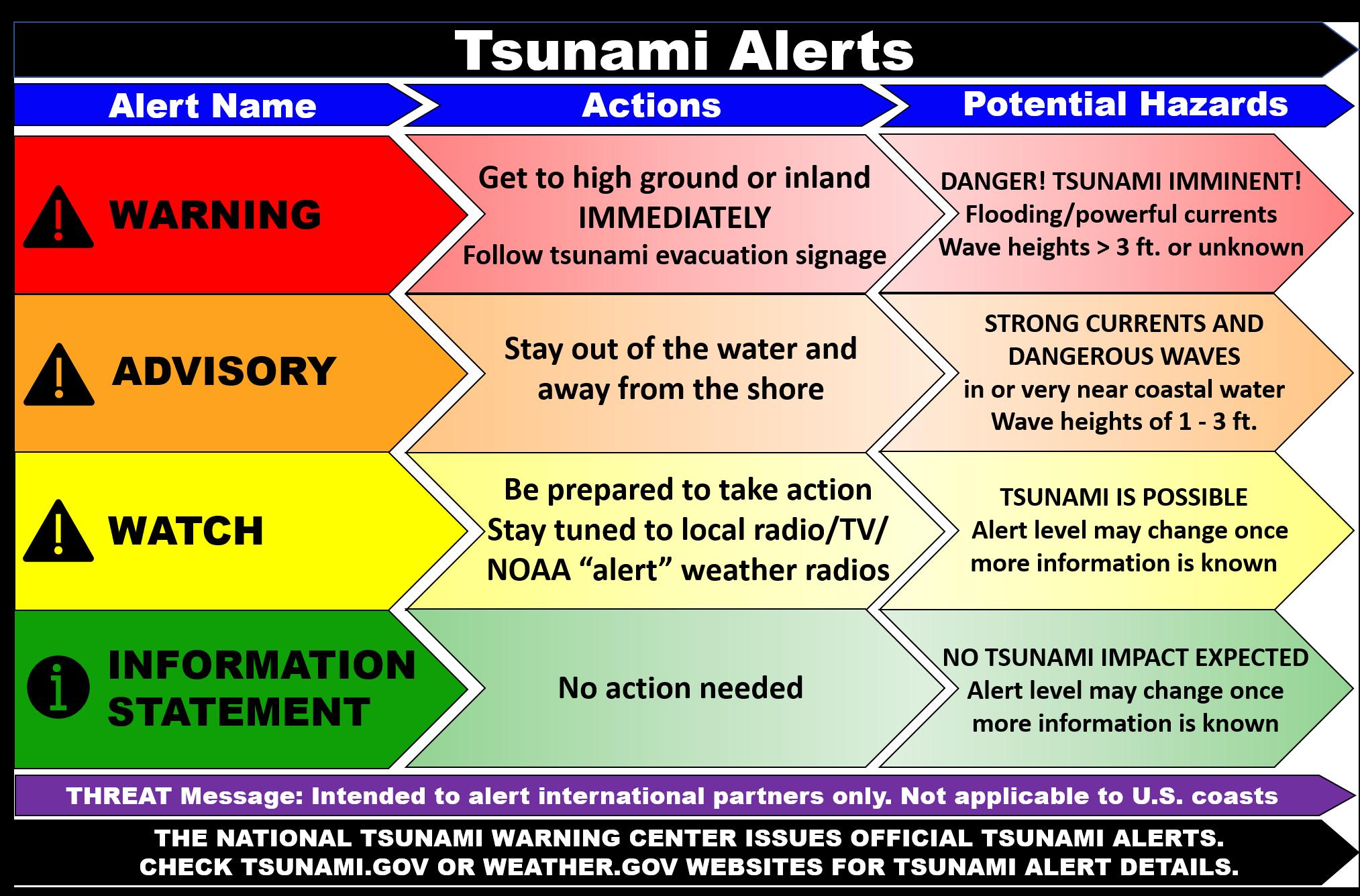 tsunami washington state department citizens